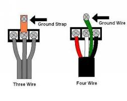 wiring diagram wiring diagram for a dryer plug cordwiring2