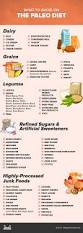 the complete paleo diet food list paleo diet food list paleo