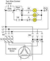 controlling motor starting wiki odesie by tech transfer