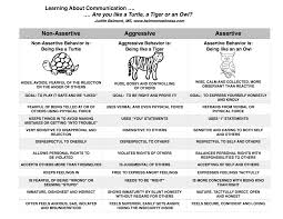 learning about communication daily positive inspirations