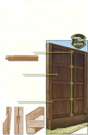 stained wood panels ecofence panels pre stained wood fence panels a green fencing