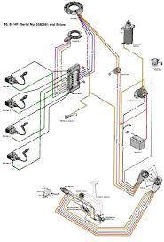 wiring trailer brake wiring diagram instruction trailer wiring