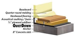 floating wood floor on concrete slab carpet vidalondon