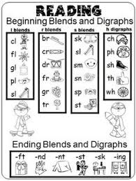 words ending in ck worksheets phonics and gillingham