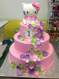 9 best hello kitty theme party images on pinterest hello kitty
