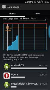 android os using data android os high data usage samsung galaxy s iii i9300 i9305