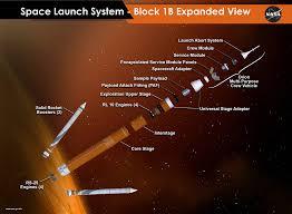 sls booster u0027chills out u0027 ahead of super ground test nasa