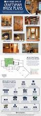Home Plans With Interior Pictures An Inside Look At Craftsman House Plans Infographic