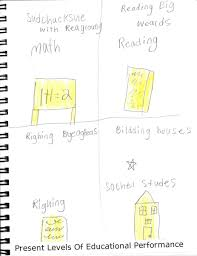 big writing paper student made iep book to teach self determination to students with according to the student subtraction with regrouping reading big words writing biographies building houses in social studies