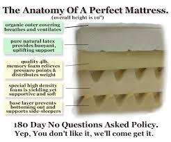 the fco latex and memory foam hybrid mattress