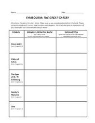 four symbols in the great gatsby the great gatsby chapter 1 poetry and imagery activity free