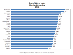 which state has the lowest cost of living trends allegany county department of economic and community