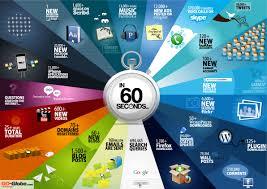 sizing u201cmobile social u201d big data stats business analytics 3 0