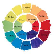 opposite colours ken bromley art supplies colour mixing