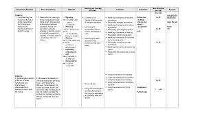 lesson plan 2 3 syllabus of english class xii smt 1 u0026 2