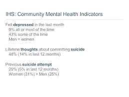 inuit mental health current indicators ppt video online download