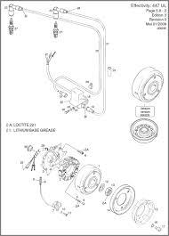 wiring diagrams automotive wiring harness honda crx wiring