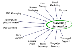 adwords certifications u2013 how to max it part 1 envigo