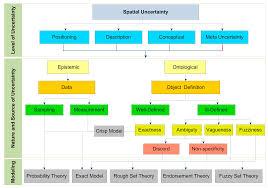 ijgi free full text spatial representation of coastal risk a