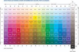 color acrylic paint mixing formulas ebook apps for dropbox