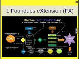 Seeking Fx Ethereum Play Foundups Overview Seeking Devs To Join Our Project