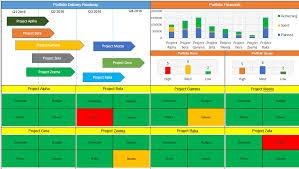 powerpoint project status dashboard template gavea info