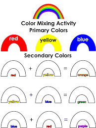 rainbow colors primary and secondary colors mixing activity