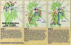 Battle Of Gettysburg Map Battle Gettysburg Civil War History Battlefield Army Killed