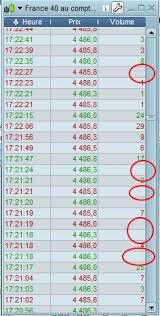 bid ask significato backtest chez prt cfd 罌 risque limit罠 forum prorealtime software