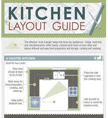 best 25 work triangle ideas on pinterest kitchen layouts