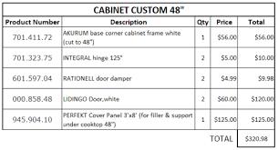 ikea kitchen cabinets prices ikea kitchen cabinets price list rapflava