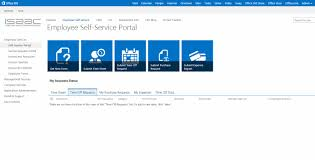 Sharepoint Help Desk It Helpdesk System For Sharepoint Isaac Intelligence
