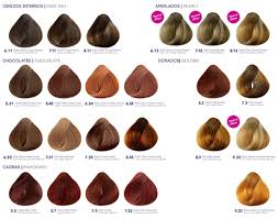 mahogany hair color chart sparks hidracolor permanent creme hair color