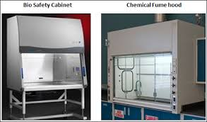 Safe Cabinet Laboratory File Cabinet Fume Hoods Office Of Environmental Health And Safety