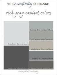 exterior colour scheme suggestion charcoal roof garage door