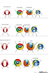 Internet Explorer Memes - internet explorer by uros milosevic 10 meme center