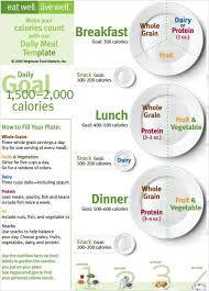 lunch menu template lunch menu template 33 free word pdf psd eps