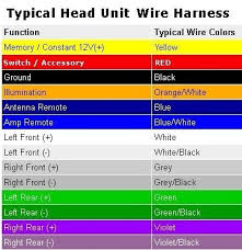 120vac wire colors wiring diagram byblank