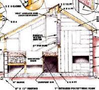 green house plans designs solar sunspaces and greenhouses