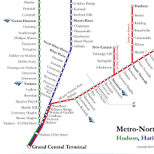 Nyc Subway Track Map by Right Track Metro North