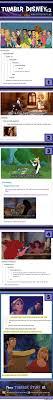 Meme Center Vlade - tumblr disney 2 by vlade meme center