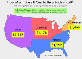 How Much For Bridal Makeup How Much Does It Cost To Be A Bridesmaid