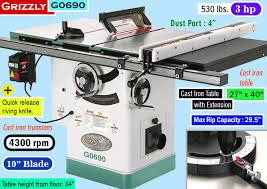 Best Table Saw Blades Best Cabinet Saw Reviews Of The Best Cabinet Table Saws For