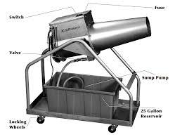 foam cannon party foam cannon machine rental in iowa illinois mo