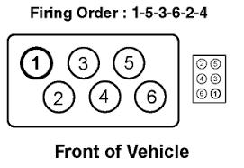 solved spark plug firing order fixya