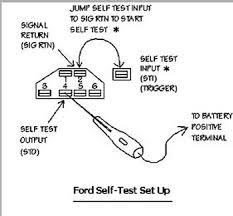 ford check engine light 1995 mercury sable i have a check engine light on not all the