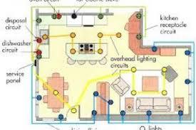 house electrical wiring diagrams wiring diagram