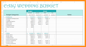 Sample Budget Spreadsheets by 8 Wedding Budget Spreadsheet Actor Resumed