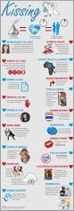 28 best sexy sci tech images on pinterest infographics fun pucker up everything you ever wanted to know kissing infographic kissing factsfunny factsrandom