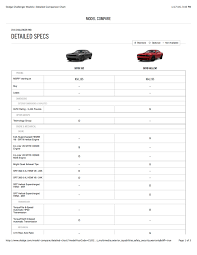Dodge Challenger Length - hellcat vs srt 392 charger differences srt hellcat forum